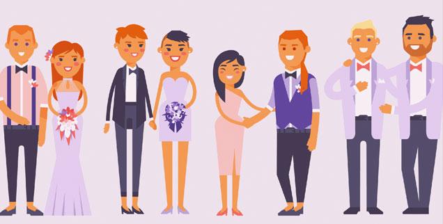 Heiraten england forum